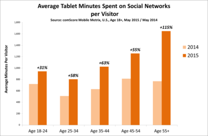 average-tablet-minutes-spent_reference
